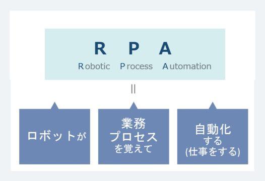図:Robo-Pat(ロボパット)説明